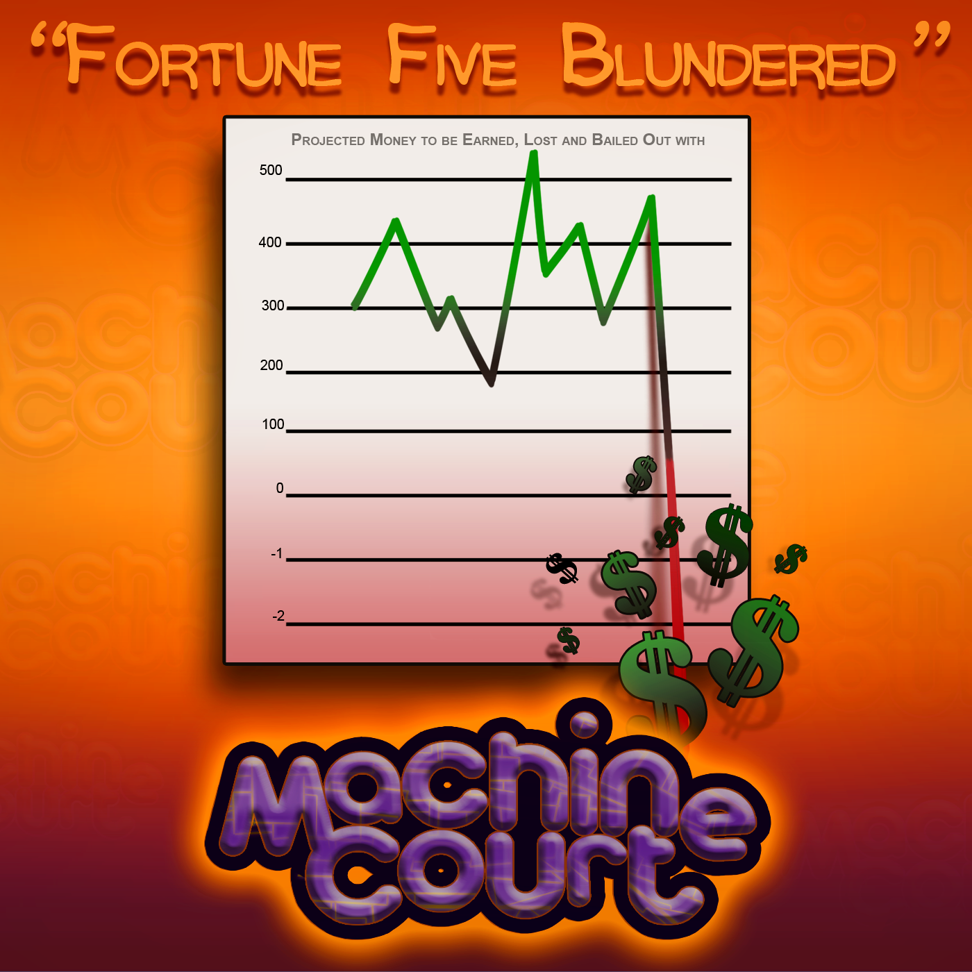 "2.b4 ""Fortune Five Blundered"""
